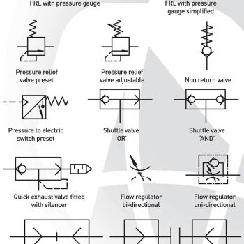 Air Line Equipment and Accessories Pneumatic Symbols