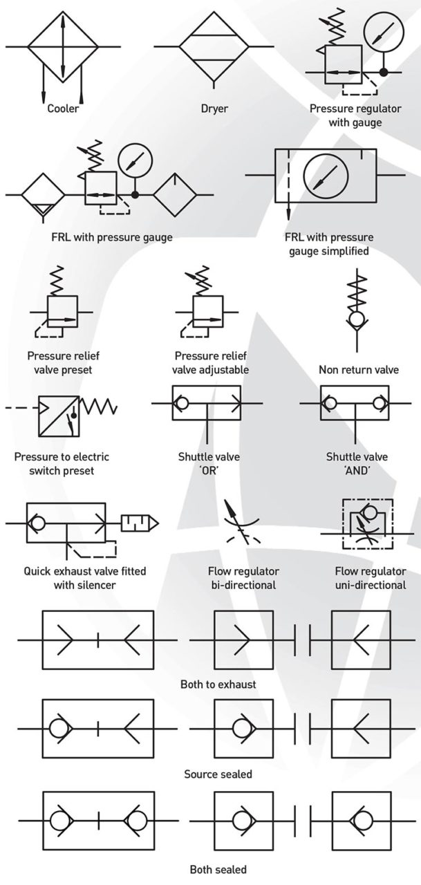 Air Line Equipment And Accessories Pneumatic Symbols on Flow Switch Symbol Schematic