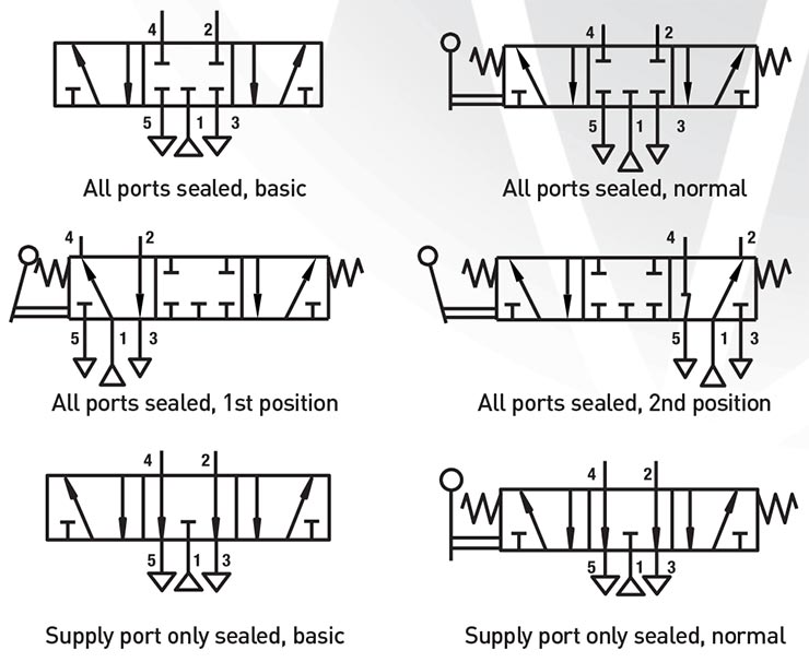 pneumatic symbols explained