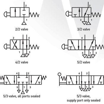 Control Valve - Port Marking Pneumatic Symbols part1