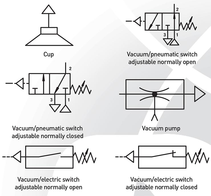 Vacuum Pumping System Schematic Symbols Diy Enthusiasts Wiring