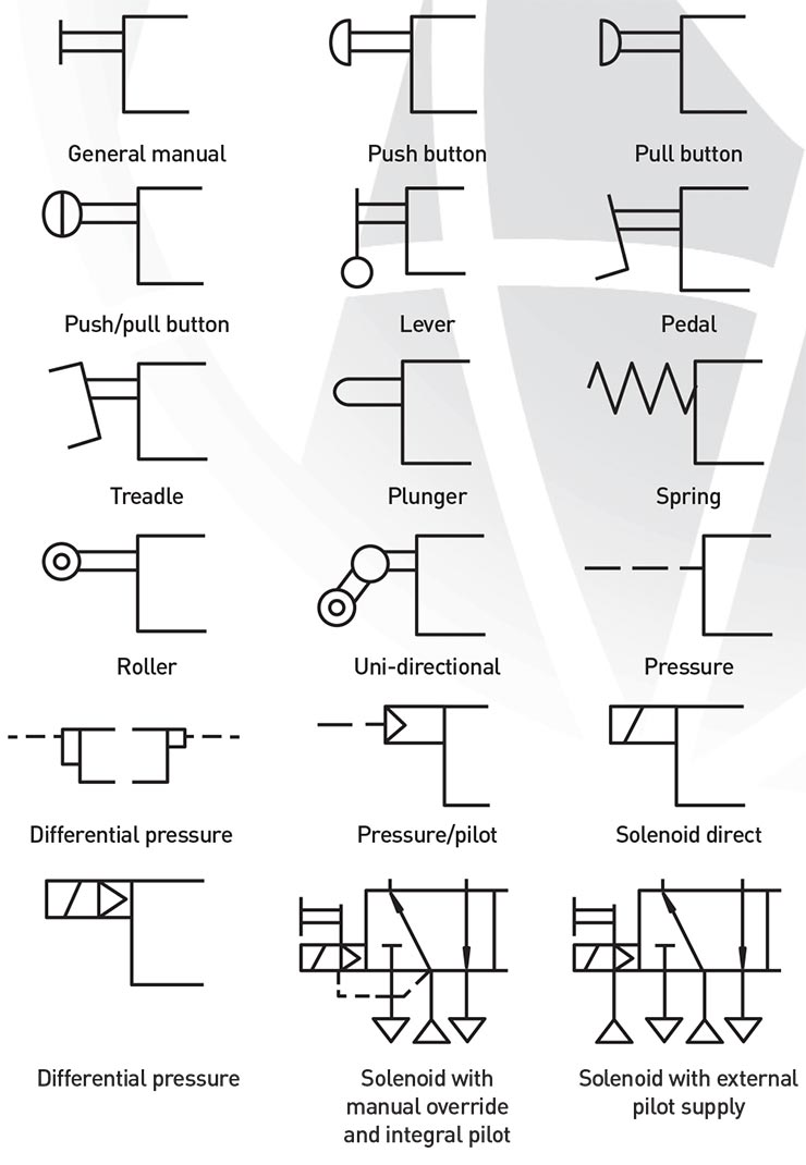 pneumatic air symbols pictures to pin on pinterest